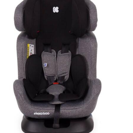 scaun auto 0-36 kg
